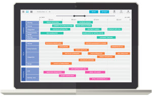 6 Things Your Product Manager Needs To Know About Product Roadmaps