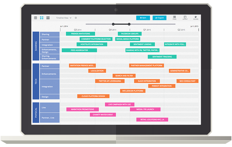 Business Product Roadmap